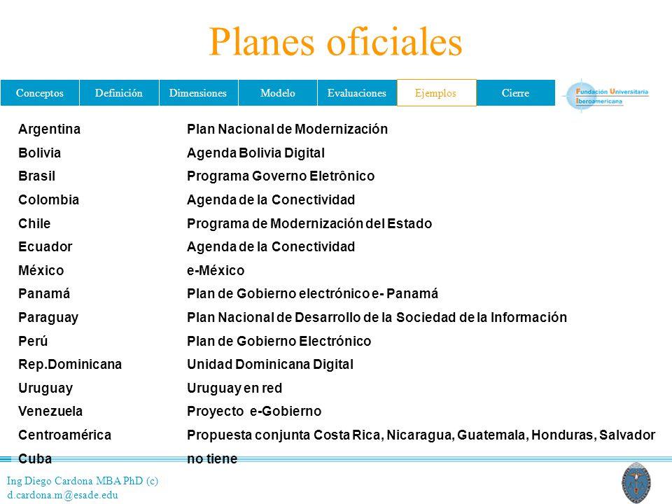 Ing Diego Cardona MBA PhD (c) d.cardona.m@esade.edu ConceptosDefiniciónDimensionesModeloEvaluacionesEjemplosCierre Planes oficiales Argentina Plan Nac