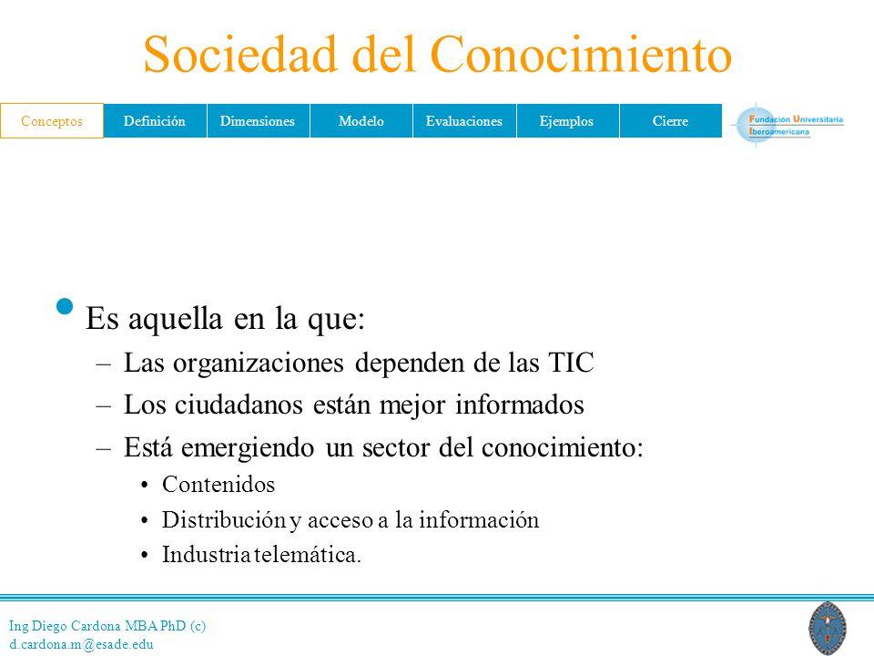 Ing Diego Cardona MBA PhD (c) d.cardona.m@esade.edu ConceptosDefiniciónDimensionesModeloEvaluacionesEjemplosCierre Sociedad del Conocimiento Es aquell