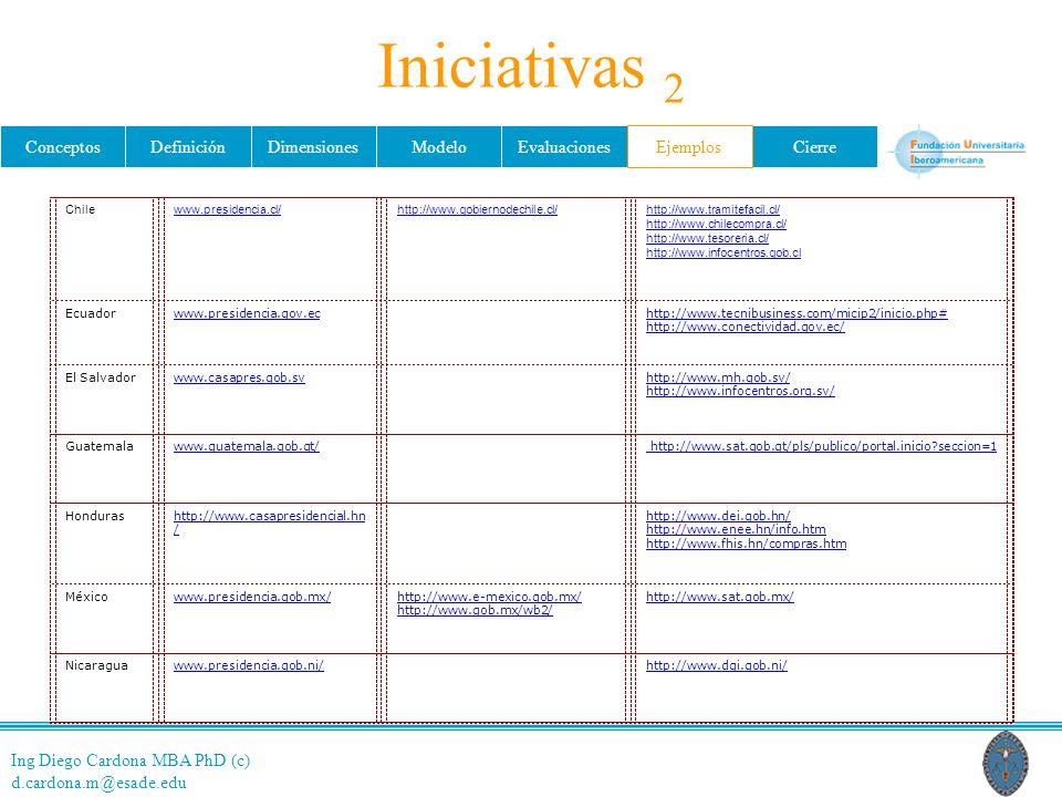 Ing Diego Cardona MBA PhD (c) d.cardona.m@esade.edu ConceptosDefiniciónDimensionesModeloEvaluacionesEjemplosCierre Chilewww.presidencia.cl/ http://www.gobiernodechile.cl/ http://www.tramitefacil.cl/ http://www.chilecompra.cl/ http://www.tesoreria.cl/ http://www.infocentros.gob.cl Ecuadorwww.presidencia.gov.ec http://www.tecnibusiness.com/micip2/inicio.php# http://www.conectividad.gov.ec/ El Salvadorwww.casapres.gob.sv http://www.mh.gob.sv/ http://www.infocentros.org.sv/ Guatemalawww.guatemala.gob.gt/ http://www.sat.gob.gt/pls/publico/portal.inicio?seccion=1 Hondurashttp://www.casapresidencial.hn / http://www.dei.gob.hn/ http://www.enee.hn/info.htm http://www.fhis.hn/compras.htm Méxicowww.presidencia.gob.mx/ http://www.e-mexico.gob.mx/ http://www.gob.mx/wb2/ http://www.sat.gob.mx/ Nicaraguawww.presidencia.gob.ni/ http://www.dgi.gob.ni/ Iniciativas 2 Ejemplos