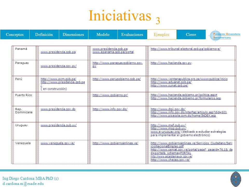 Ing Diego Cardona MBA PhD (c) d.cardona.m@esade.edu ConceptosDefiniciónDimensionesModeloEvaluacionesEjemplosCierre Panamá www.presidencia.gob.pa www.presidencia.gob.pa www.epanama.gob.pa/portal http://www.tribunal-electoral.gob.pa/gobierno-e/ Paraguay www.presidencia.gov.py/ http://www.paraguaygobierno.gov.
