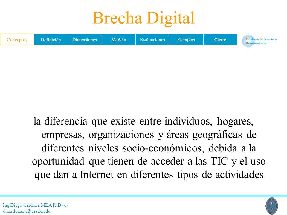 Ing Diego Cardona MBA PhD (c) d.cardona.m@esade.edu ConceptosDefiniciónDimensionesModeloEvaluacionesEjemplosCierre Brecha Digital la diferencia que ex