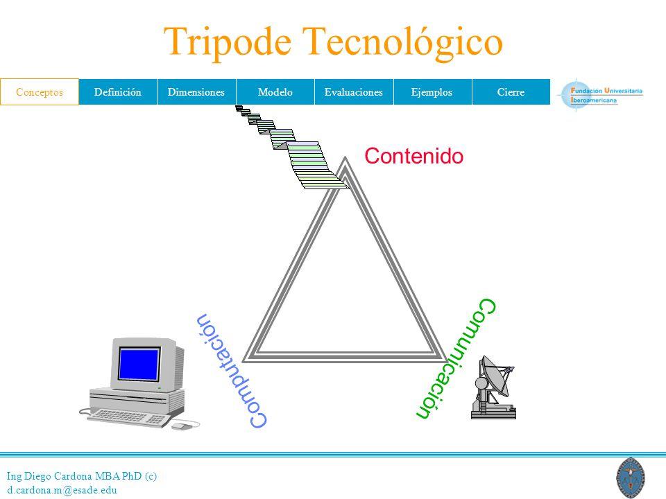 Ing Diego Cardona MBA PhD (c) d.cardona.m@esade.edu ConceptosDefiniciónDimensionesModeloEvaluacionesEjemplosCierre Tripode Tecnológico Contenido Computación Comunicación Conceptos