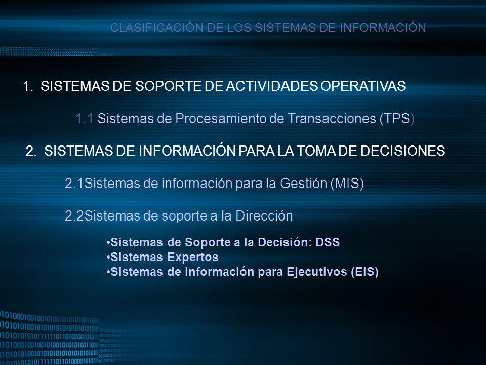 MIGUEL ANGEL CARBAJAL PASTOR Sistemas de Soporte a la Decisión: DSS Sistemas Expertos Sistemas de Información para Ejecutivos (EIS) CLASIFICACIÓN DE L