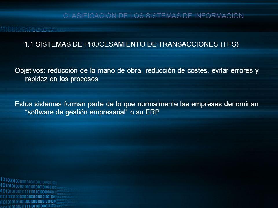 MIGUEL ANGEL CARBAJAL PASTOR CLASIFICACIÓN DE LOS SISTEMAS DE INFORMACIÓN Objetivos: reducción de la mano de obra, reducción de costes, evitar errores