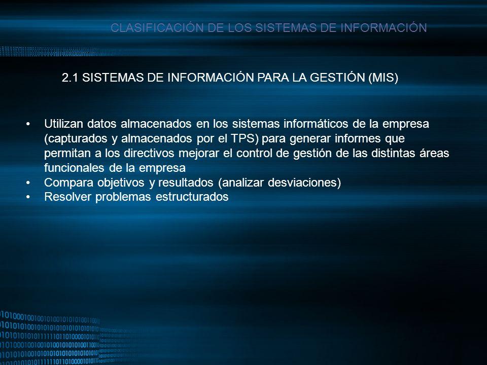 MIGUEL ANGEL CARBAJAL PASTOR CLASIFICACIÓN DE LOS SISTEMAS DE INFORMACIÓN Utilizan datos almacenados en los sistemas informáticos de la empresa (captu