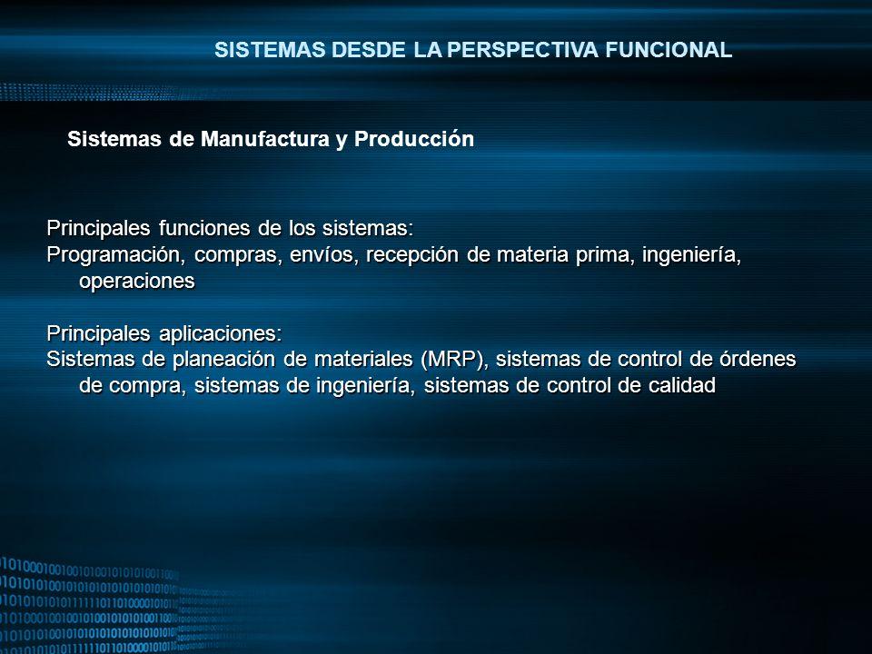 MIGUEL ANGEL CARBAJAL PASTOR SISTEMAS DESDE LA PERSPECTIVA FUNCIONAL Principales funciones de los sistemas: Programación, compras, envíos, recepción d