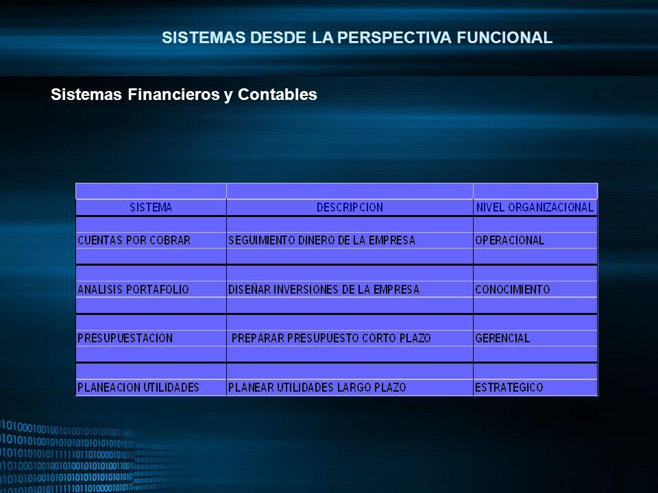 MIGUEL ANGEL CARBAJAL PASTOR SISTEMAS DESDE LA PERSPECTIVA FUNCIONAL Sistemas Financieros y Contables