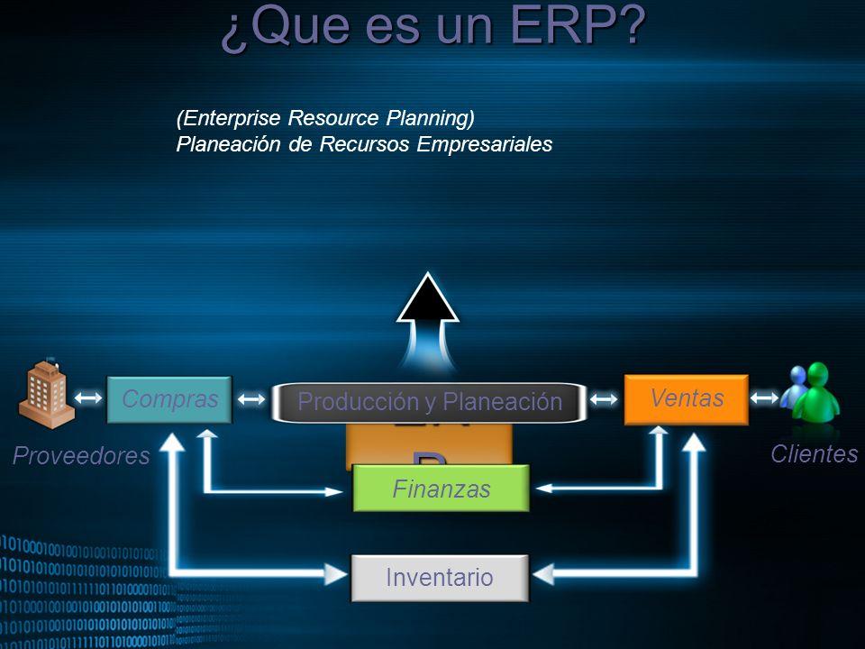 MIGUEL ANGEL CARBAJAL PASTOR ¿Que es un ERP? ER P (Enterprise Resource Planning) Planeación de Recursos Empresariales Proveedores Producción y Planeac