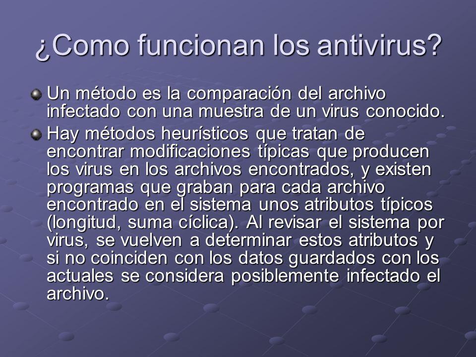 ¿Como funcionan los antivirus.