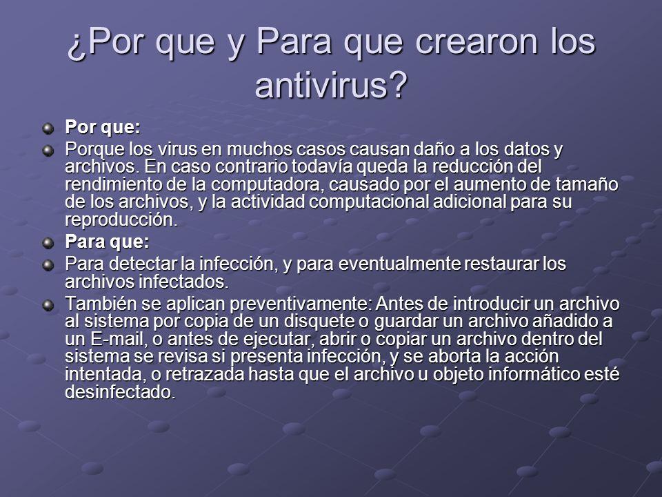 ¿Por que y Para que crearon los antivirus.