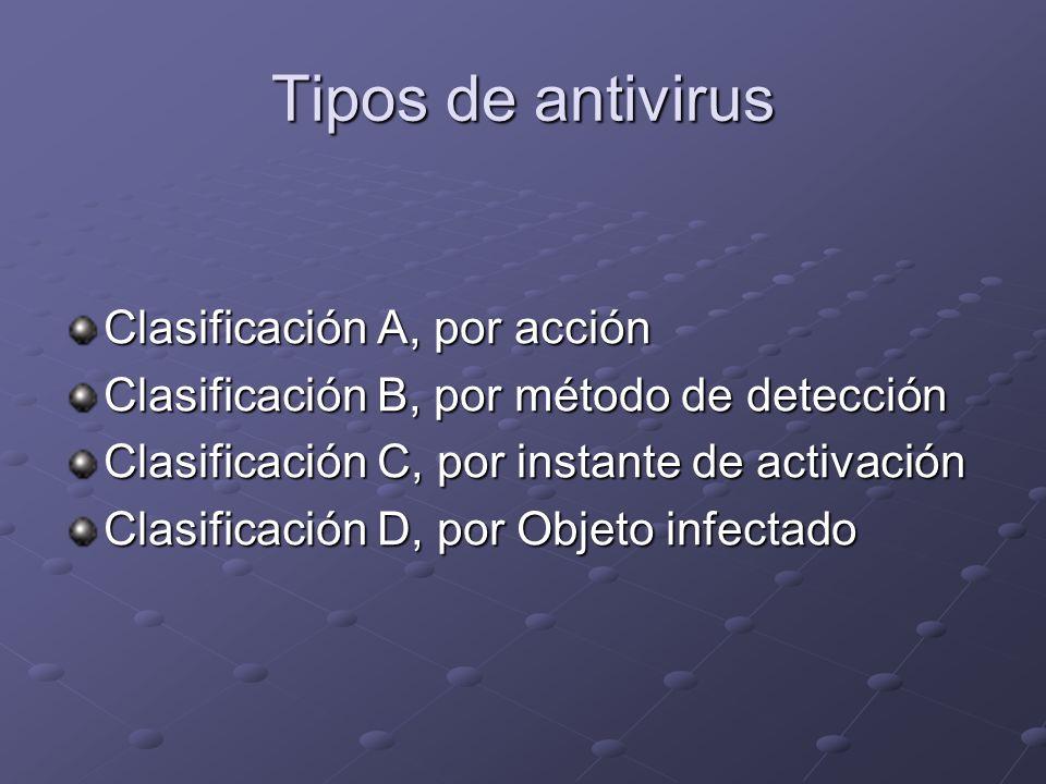 Tipos de antivirus Clasificación A, por acción Clasificación B, por método de detección Clasificación C, por instante de activación Clasificación D, por Objeto infectado