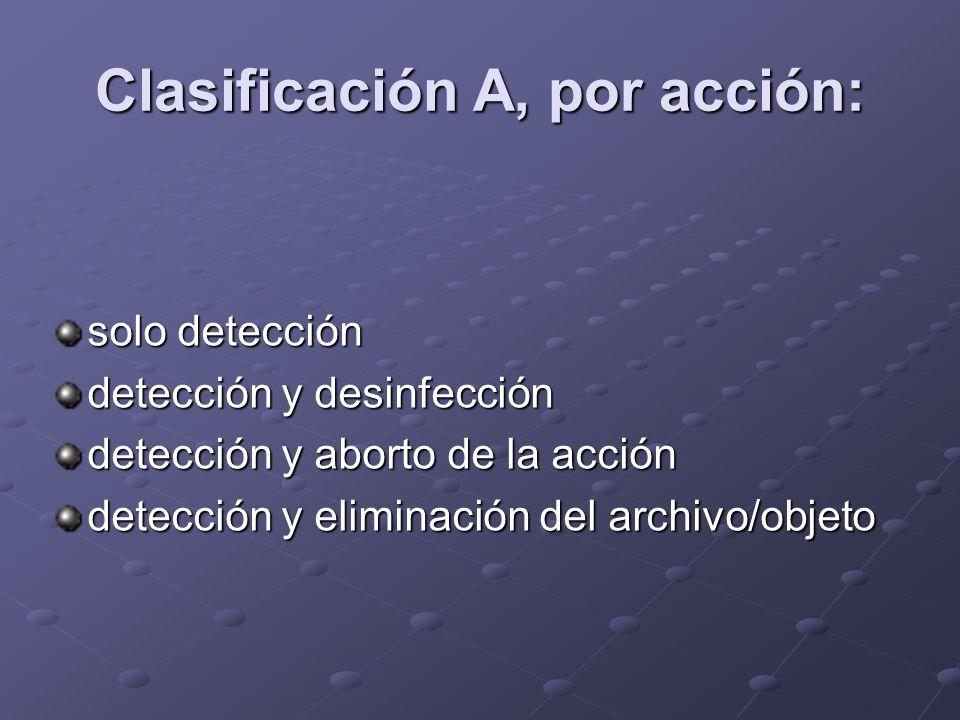 Clasificación A, por acción: solo detección detección y desinfección detección y aborto de la acción detección y eliminación del archivo/objeto