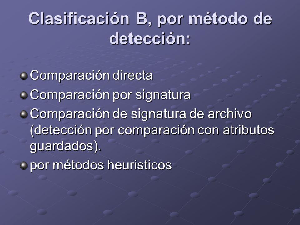 Clasificación B, por método de detección: Comparación directa Comparación por signatura Comparación de signatura de archivo (detección por comparación con atributos guardados).