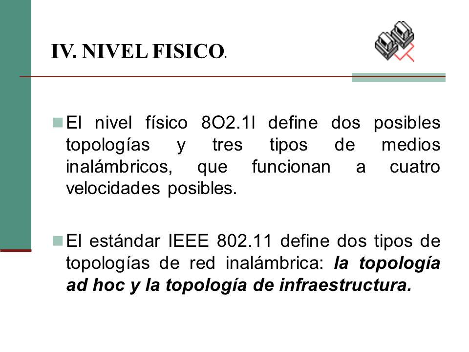 El nivel físico 8O2.1l define dos posibles topologías y tres tipos de medios inalámbricos, que funcionan a cuatro velocidades posibles.