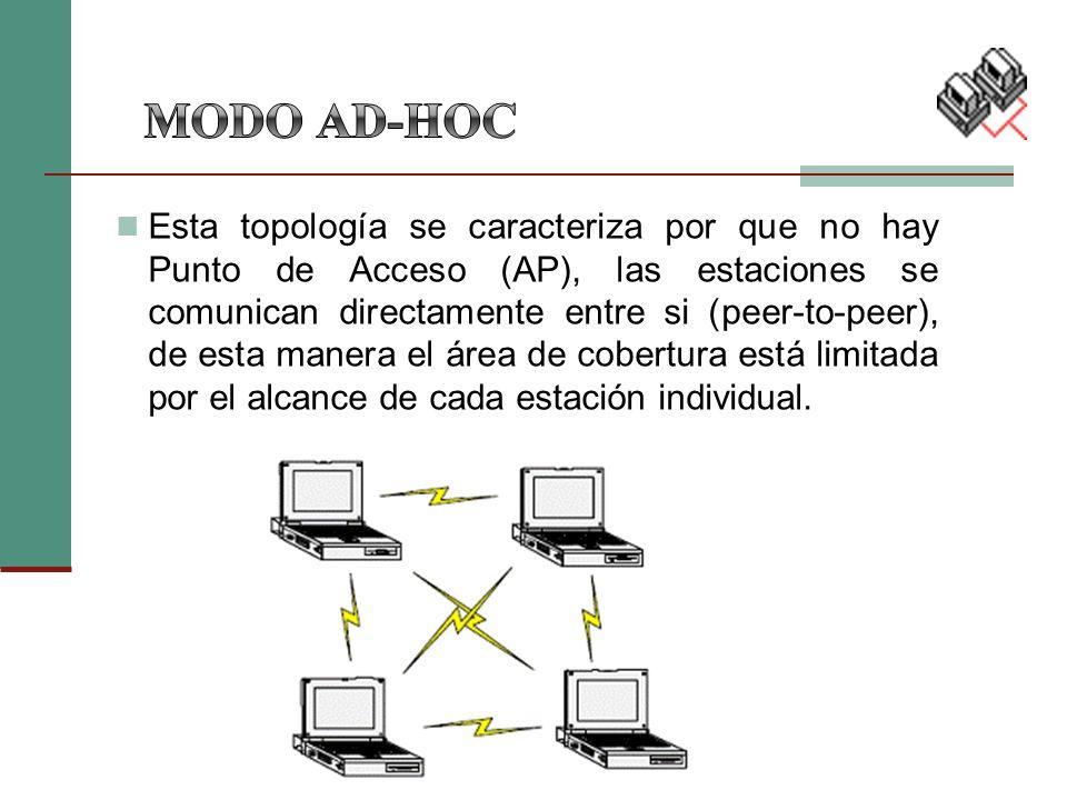 Esta topología se caracteriza por que no hay Punto de Acceso (AP), las estaciones se comunican directamente entre si (peer-to-peer), de esta manera el área de cobertura está limitada por el alcance de cada estación individual.