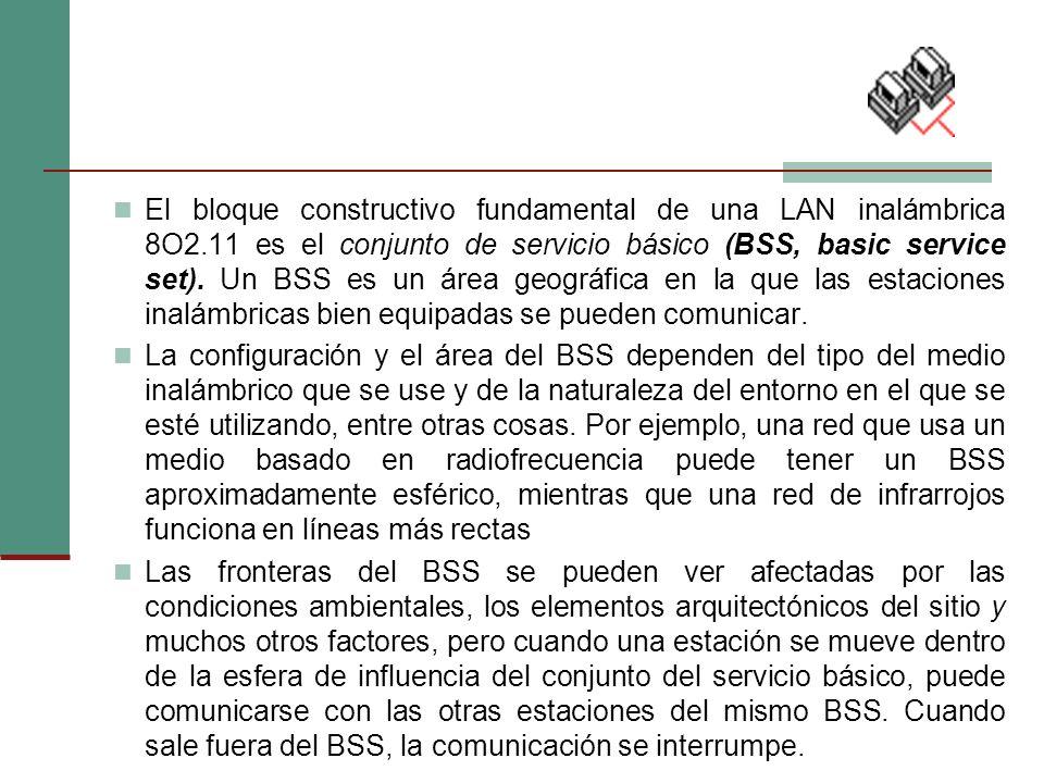 El bloque constructivo fundamental de una LAN inalámbrica 8O2.11 es el conjunto de servicio básico (BSS, basic service set). Un BSS es un área geográf