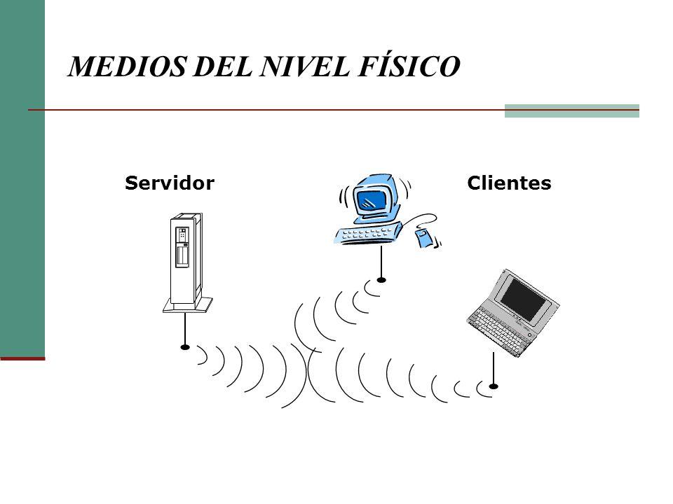 ServidorClientes MEDIOS DEL NIVEL FÍSICO