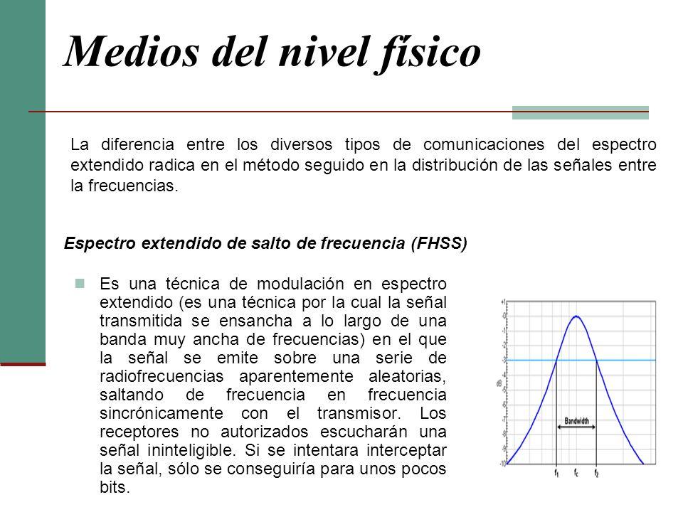 La diferencia entre los diversos tipos de comunicaciones del espectro extendido radica en el método seguido en la distribución de las señales entre la