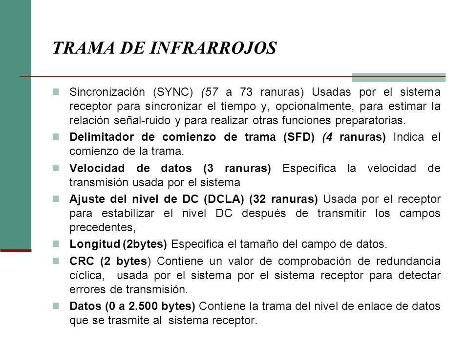 TRAMA DE INFRARROJOS Sincronización (SYNC) (57 a 73 ranuras) Usadas por el sistema receptor para sincronizar el tiempo y, opcionalmente, para estimar
