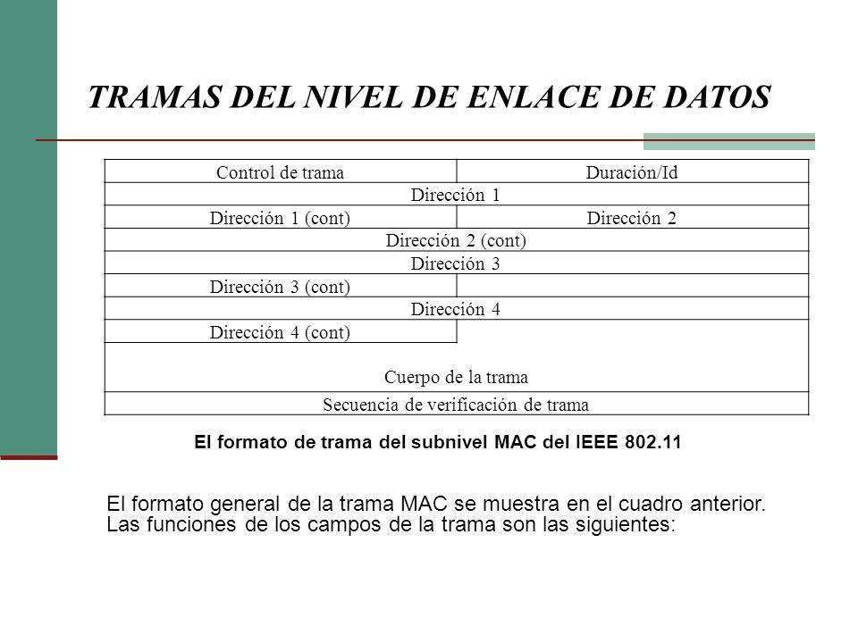 Control de tramaDuración/Id Dirección 1 Dirección 1 (cont)Dirección 2 Dirección 2 (cont) Dirección 3 Dirección 3 (cont) Dirección 4 Dirección 4 (cont)