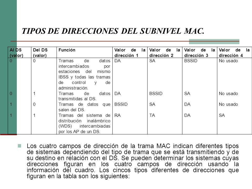 TIPOS DE DIRECCIONES DEL SUBNIVEL MAC. Los cuatro campos de dirección de la trama MAC indican diferentes tipos de sistemas dependiendo del tipo de tra