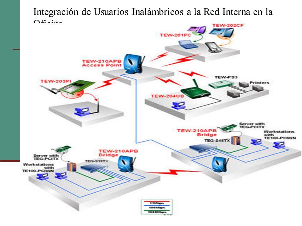 Integración de Usuarios Inalámbricos a la Red Interna en la Oficina.