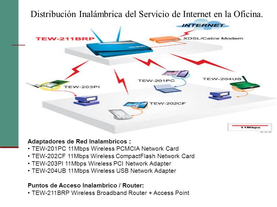 Distribución Inalámbrica del Servicio de Internet en la Oficina. Adaptadores de Red Inalambricos : TEW-201PC 11Mbps Wireless PCMCIA Network Card TEW-2