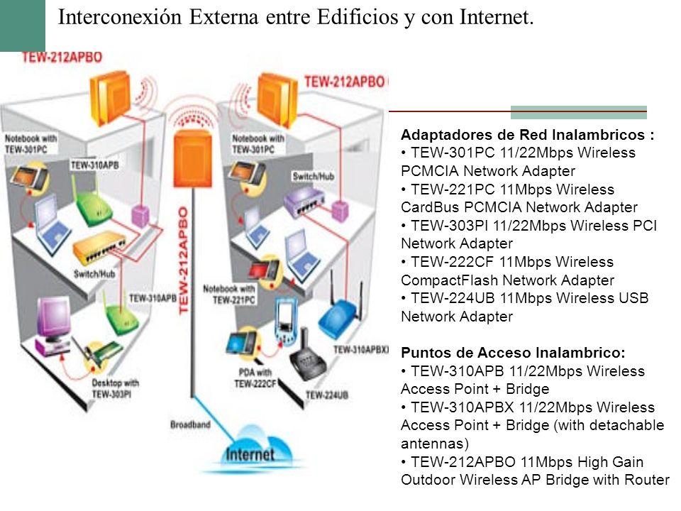 Interconexión Externa entre Edificios y con Internet. Adaptadores de Red Inalambricos : TEW-301PC 11/22Mbps Wireless PCMCIA Network Adapter TEW-221PC