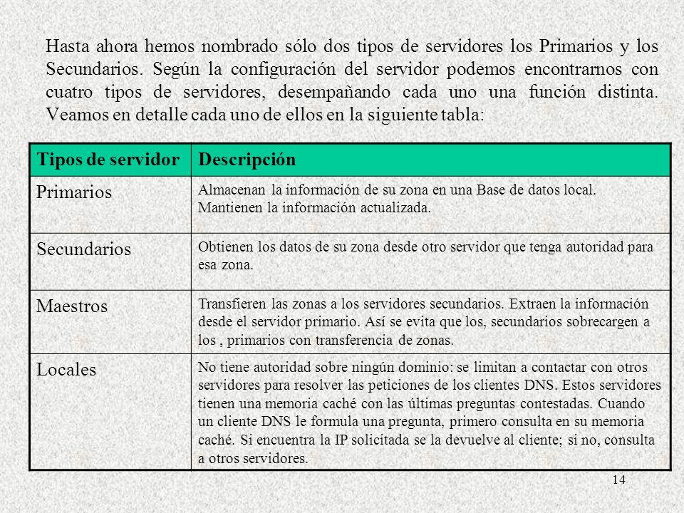 14 Hasta ahora hemos nombrado sólo dos tipos de servidores los Primarios y los Secundarios. Según la configuración del servidor podemos encontrarnos c