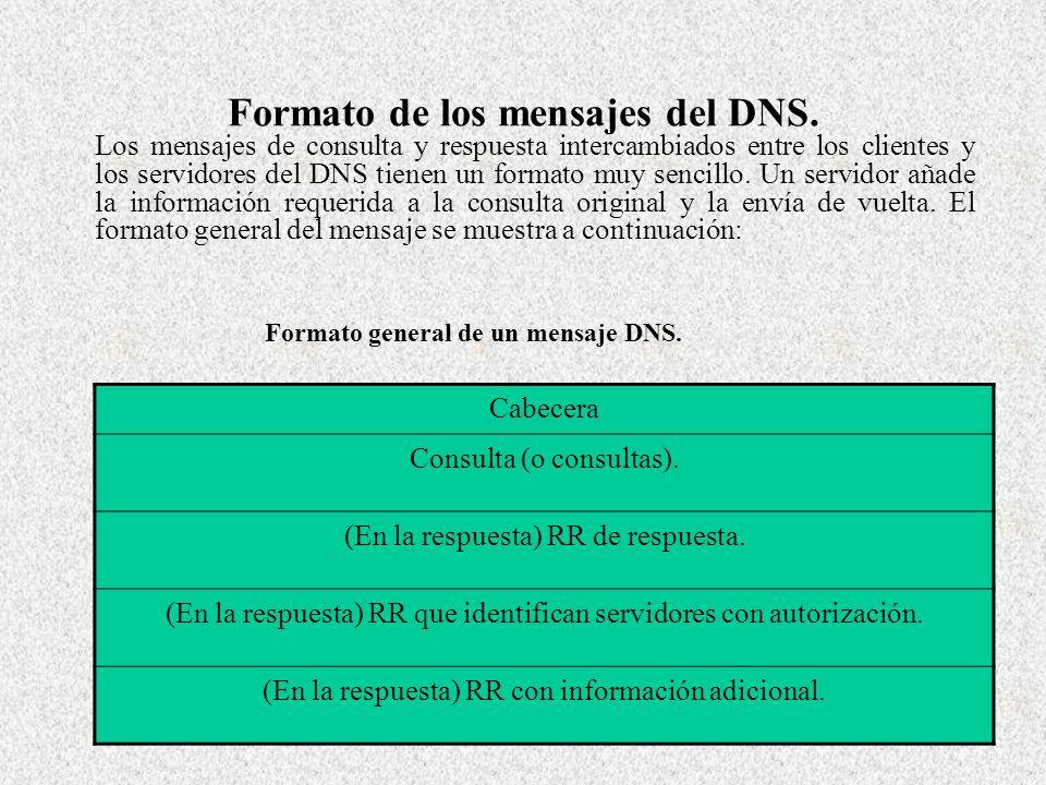17 Formato de los mensajes del DNS. Los mensajes de consulta y respuesta intercambiados entre los clientes y los servidores del DNS tienen un formato