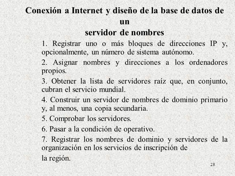 28 Conexión a Internet y diseño de la base de datos de un servidor de nombres 1. Registrar uno o más bloques de direcciones IP y, opcionalmente, un nú
