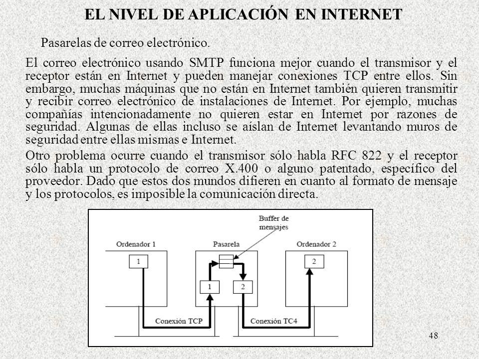 48 Pasarelas de correo electrónico. El correo electrónico usando SMTP funciona mejor cuando el transmisor y el receptor están en Internet y pueden man
