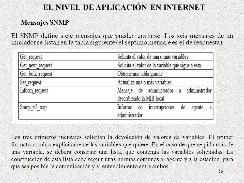 59 Mensajes SNMP El SNMP define siete mensajes que pueden enviarse. Los seis mensajes de un iniciador se listan en la tabla siguiente (el séptimo mens