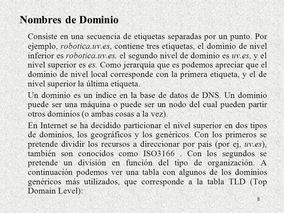 9 Dominio genéricos.