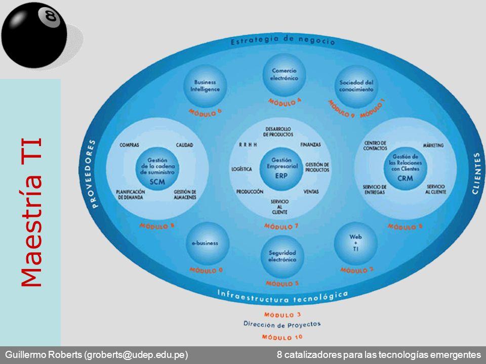 Guillermo Roberts (groberts@udep.edu.pe) 8 catalizadores para las tecnologías emergentes Maestría TI