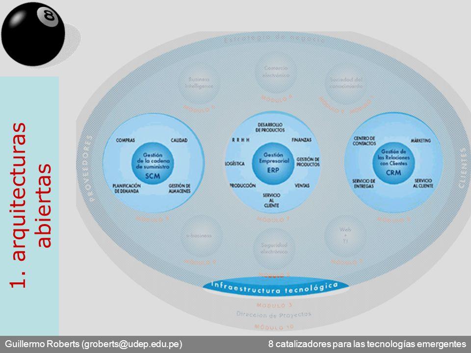 Guillermo Roberts (groberts@udep.edu.pe) 8 catalizadores para las tecnologías emergentes 1. arquitecturas abiertas