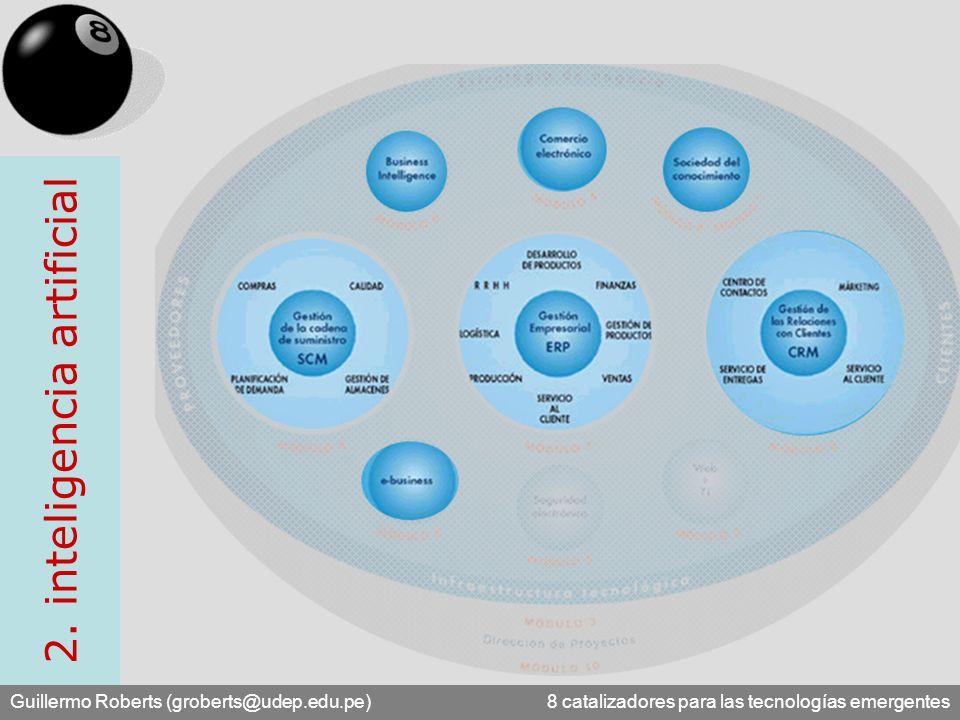 Guillermo Roberts (groberts@udep.edu.pe) 8 catalizadores para las tecnologías emergentes 2. inteligencia artificial