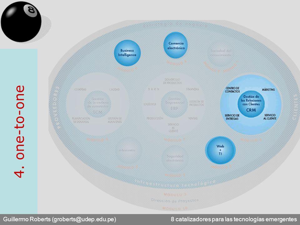 Guillermo Roberts (groberts@udep.edu.pe) 8 catalizadores para las tecnologías emergentes 4.