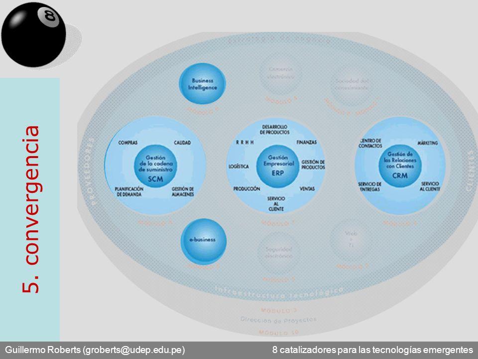 Guillermo Roberts (groberts@udep.edu.pe) 8 catalizadores para las tecnologías emergentes 5. convergencia