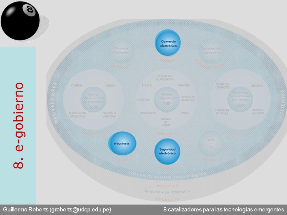 Guillermo Roberts (groberts@udep.edu.pe) 8 catalizadores para las tecnologías emergentes 8. e-gobierno