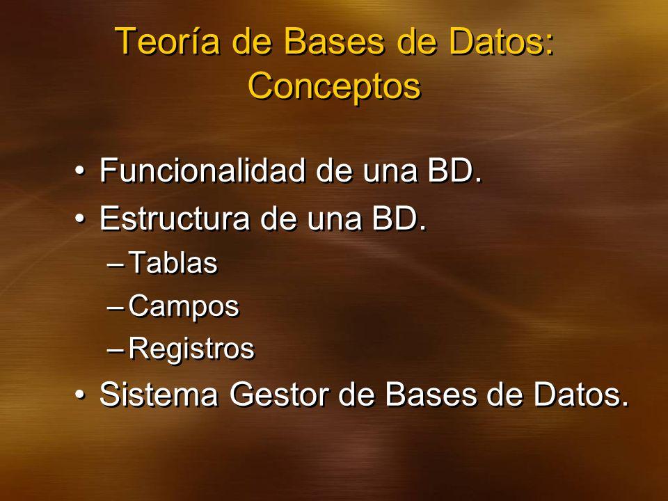 Teoría de Bases de Datos: Conceptos Funcionalidad de una BD.