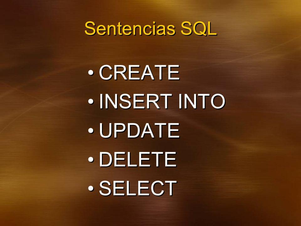Sentencias SQL CREATE INSERT INTO UPDATE DELETE SELECT CREATE INSERT INTO UPDATE DELETE SELECT