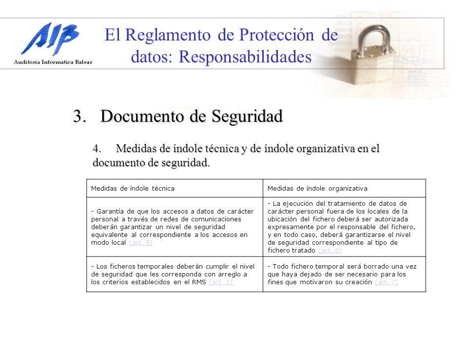 El Reglamento de Protección de datos: Responsabilidades 3. Documento de Seguridad 4.Medidas de índole técnica y de índole organizativa en el documento