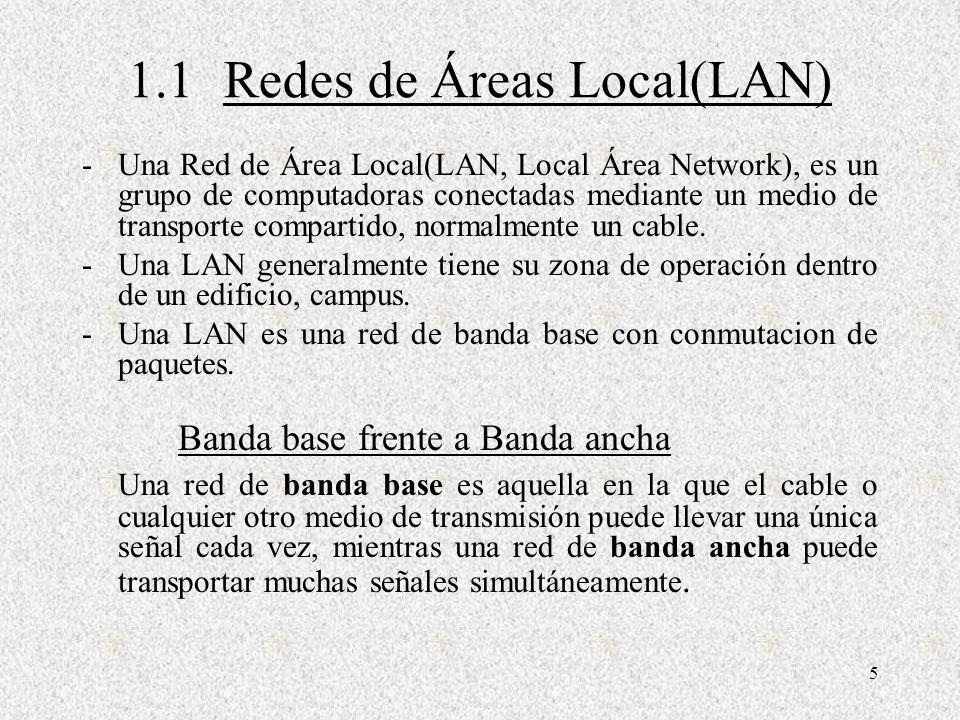 6 Conmutación de Paquetes frente a conmutación de circuitos Una LAN es una red de conmutacion de paquetes porque sus computadoras dividen los datos antes de ser transmitidos en pequeñas unidades separadas llamadas paquetes.