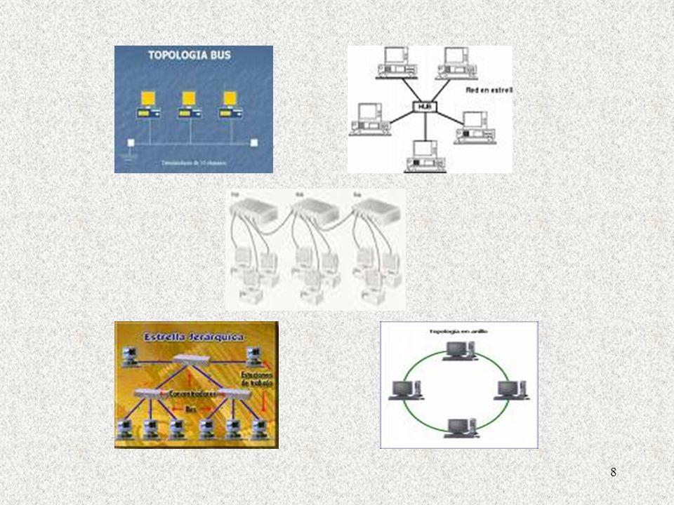 9 Control de Acceso al medio Cuando varias computadoras están conectadas al mismo medio, tiene que haber un mecanismo de control de acceso al medio(MAC, Media Access Control), el cual ve el acceso a la red, para impedir que diversos sistemas transmitan datos al mismo tiempo.
