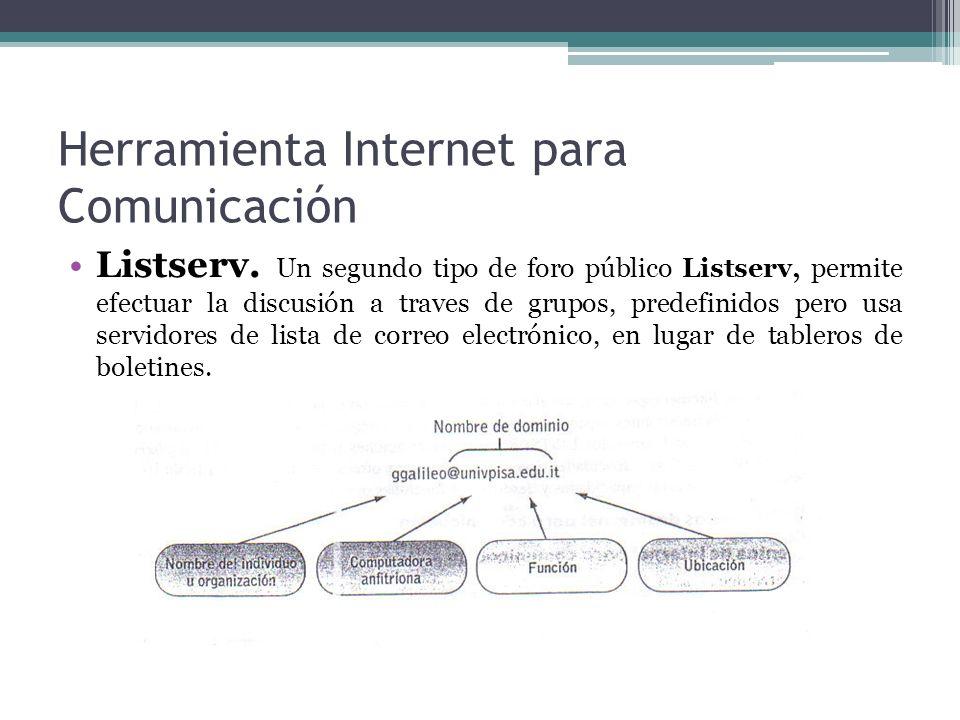 Herramienta Internet para Comunicación Listserv. Un segundo tipo de foro público Listserv, permite efectuar la discusión a traves de grupos, predefini