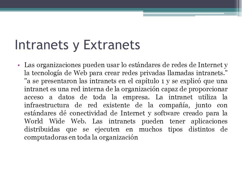 Intranets y Extranets Las organizaciones pueden usar lo estándares de redes de Internet y la tecnología de Web para crear redes privadas llamadas intr