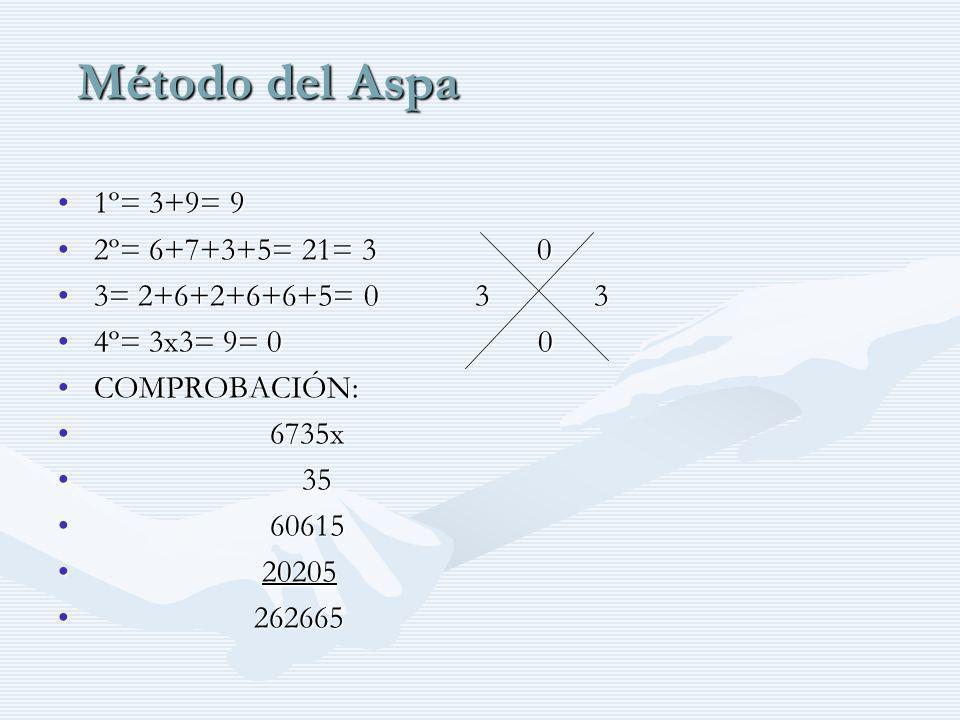 Método del Aspa 1º= 3+9= 91º= 3+9= 9 2º= 6+7+3+5= 21= 3 02º= 6+7+3+5= 21= 3 0 3= 2+6+2+6+6+5= 0 3 33= 2+6+2+6+6+5= 0 3 3 4º= 3x3= 9= 0 04º= 3x3= 9= 0
