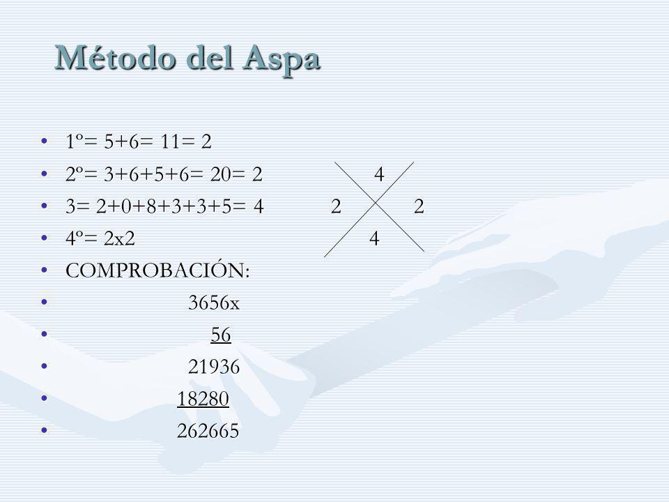 Método del Aspa 1º= 5+6= 11= 21º= 5+6= 11= 2 2º= 3+6+5+6= 20= 2 42º= 3+6+5+6= 20= 2 4 3= 2+0+8+3+3+5= 4 2 23= 2+0+8+3+3+5= 4 2 2 4º= 2x2 44º= 2x2 4 CO