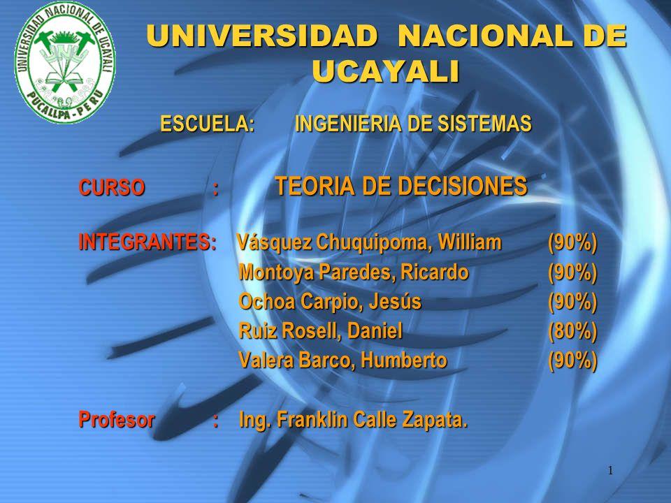 1 UNIVERSIDAD NACIONAL DE UCAYALI ESCUELA: INGENIERIA DE SISTEMAS CURSO: TEORIA DE DECISIONES INTEGRANTES: Vásquez Chuquipoma, William (90%) Montoya Paredes, Ricardo(90%) Montoya Paredes, Ricardo(90%) Ochoa Carpio, Jesús(90%) Ochoa Carpio, Jesús(90%) Ruiz Rosell, Daniel(80%) Ruiz Rosell, Daniel(80%) Valera Barco, Humberto(90%) Valera Barco, Humberto(90%) Profesor: Ing.